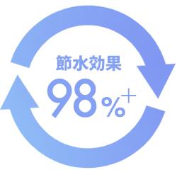 節水効果99%+